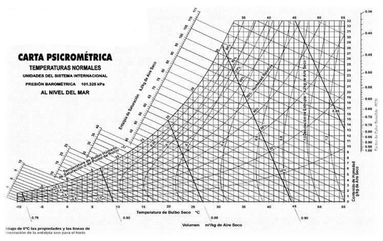 Propiedades físicas y las medidas de las maderas_4